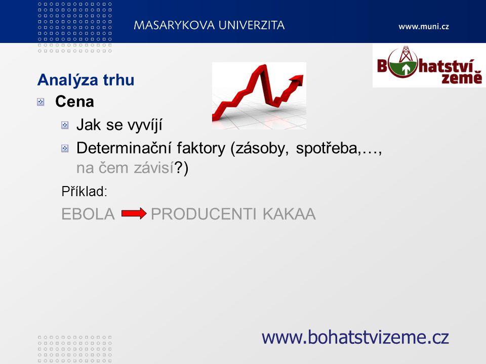 Analýza trhu Cena Jak se vyvíjí Determinační faktory (zásoby, spotřeba,…, na čem závisí ) Příklad: EBOLA PRODUCENTI KAKAA www.bohatstvizeme.cz
