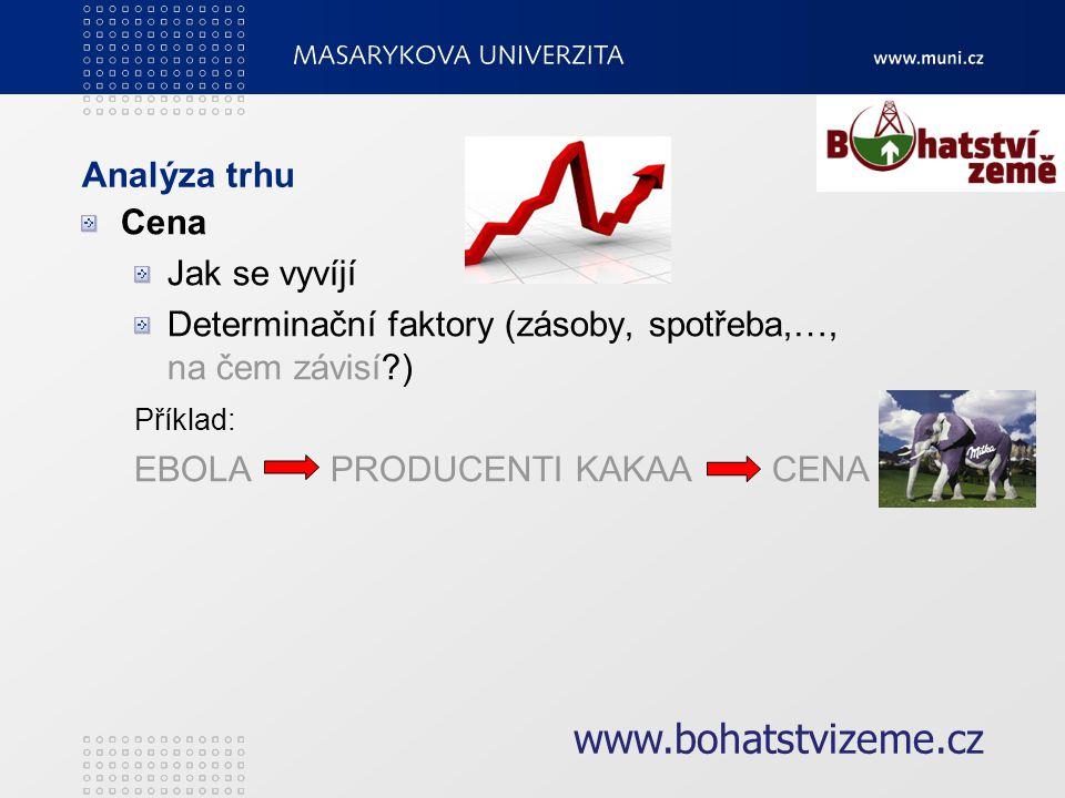 Analýza trhu Cena Jak se vyvíjí Determinační faktory (zásoby, spotřeba,…, na čem závisí ) Příklad: EBOLA PRODUCENTI KAKAA CENA www.bohatstvizeme.cz