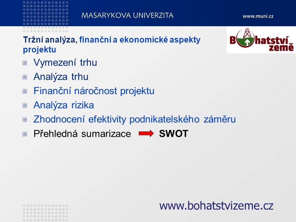 Analýza trhu Cena Jak se vyvíjí Determinační faktory (zásoby, spotřeba,…, na čem závisí?) Příklad: EBOLA PRODUCENTI KAKAA CENA www.bohatstvizeme.cz