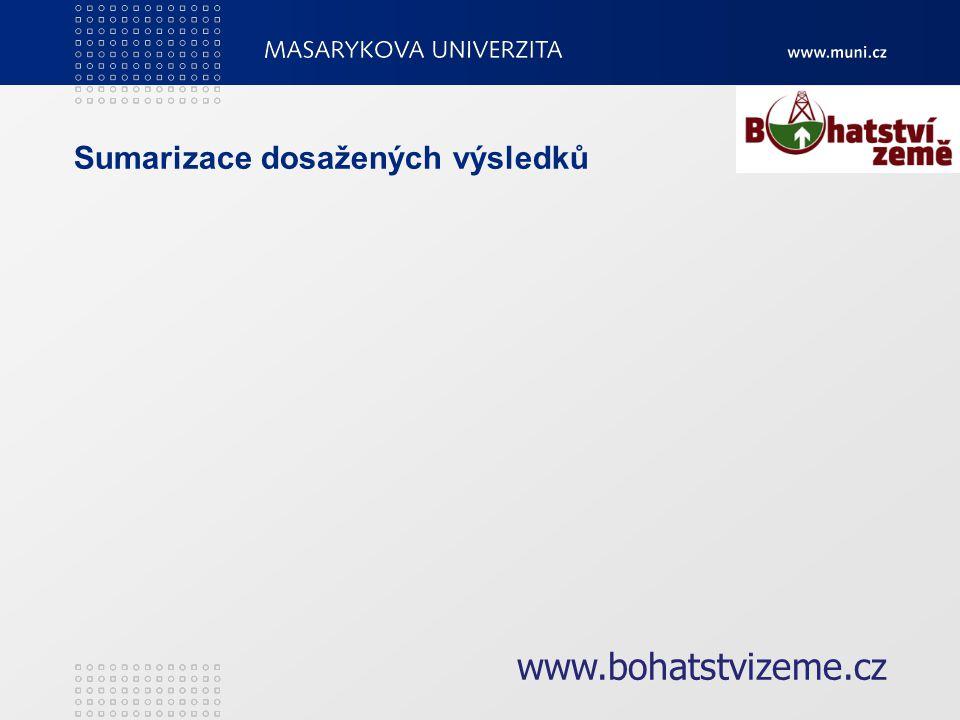Sumarizace dosažených výsledků www.bohatstvizeme.cz