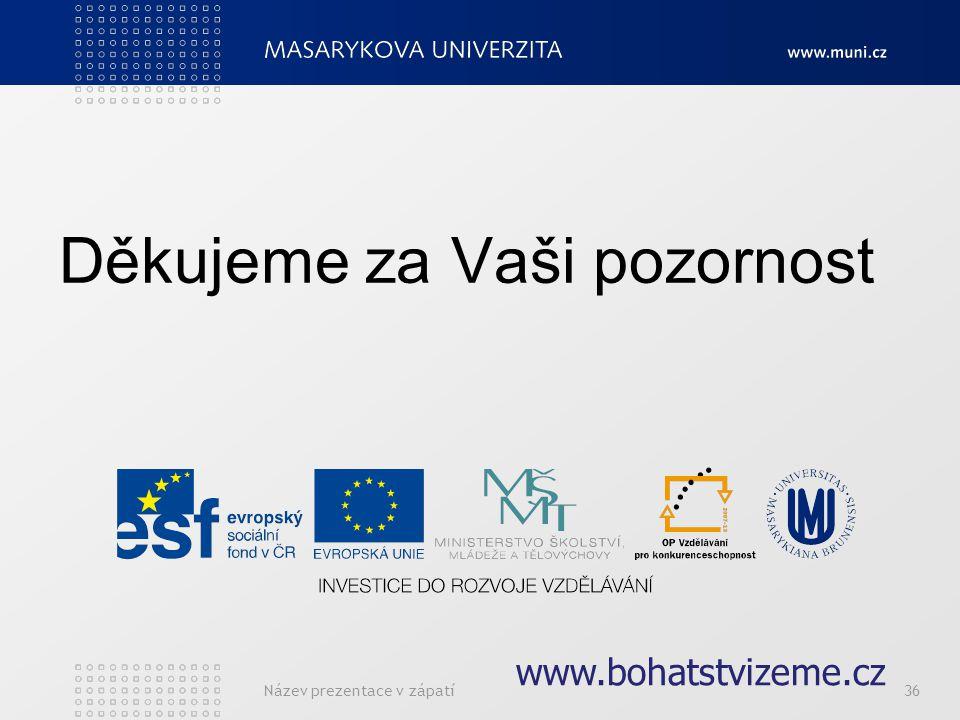 Název prezentace v zápatí36 Děkujeme za Vaši pozornost www.bohatstvizeme.cz