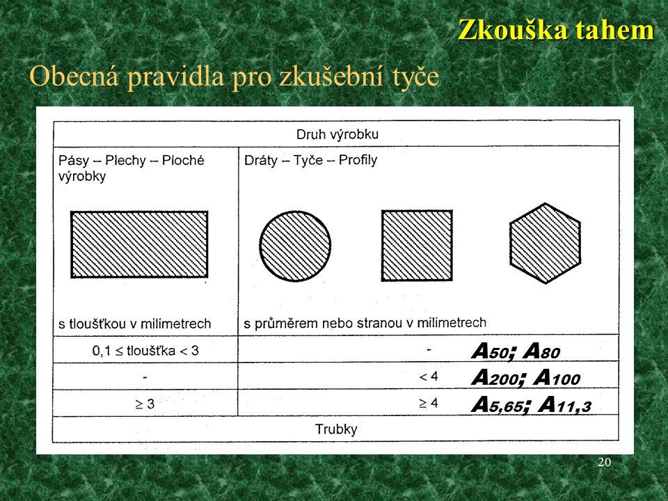 20 Obecná pravidla pro zkušební tyče A 50 ; A 80 A 200 ; A 100 A 5,65 ; A 11, 3 Zkouška tahem