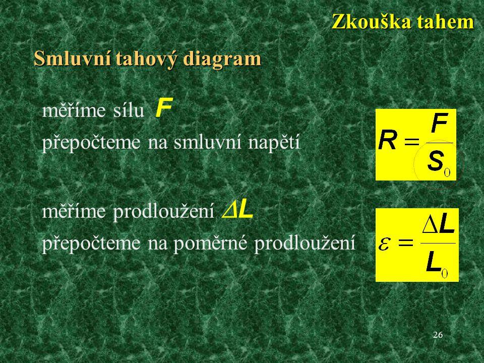 26 Smluvní tahový diagram měříme sílu F přepočteme na smluvní napětí měříme prodloužení  L přepočteme na poměrné prodloužení Zkouška tahem