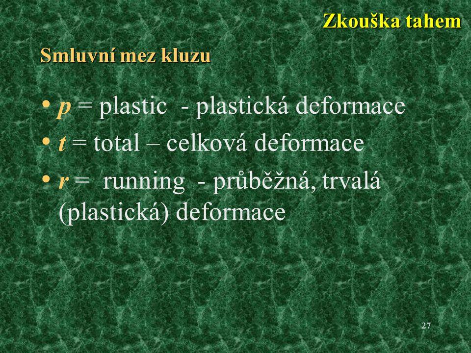 27 Smluvní mez kluzu p = plastic - plastická deformace t = total – celková deformace r = running - průběžná, trvalá (plastická) deformace Zkouška tahem
