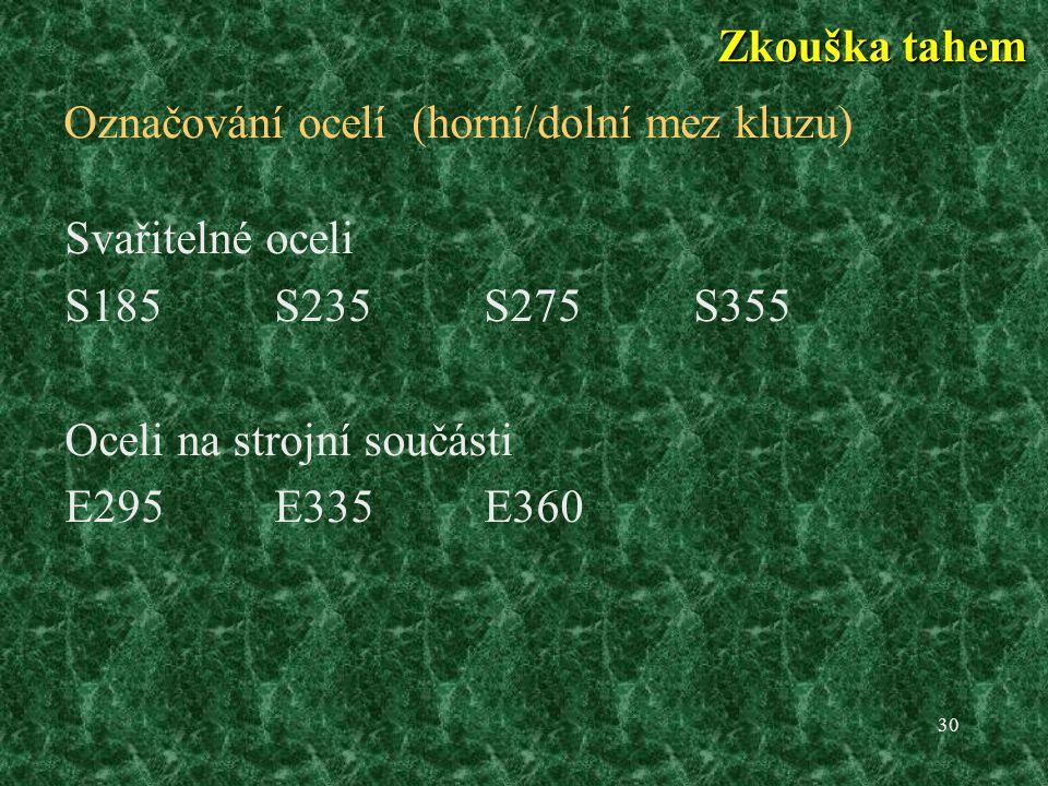 30 Označování ocelí (horní/dolní mez kluzu) Svařitelné oceli S185S235S275S355 Oceli na strojní součásti E295E335E360 Zkouška tahem