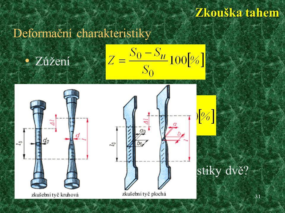 31 Deformační charakteristiky Zúžení Tažnost Proč jsou deformační charakteristiky dvě.