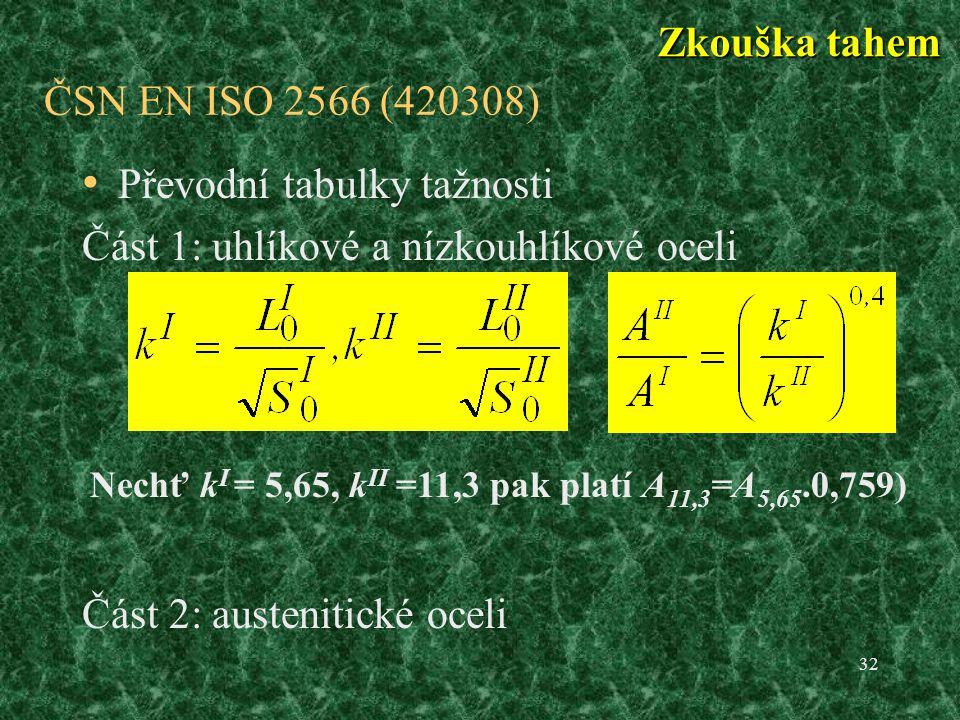 32 ČSN EN ISO 2566 (420308) Převodní tabulky tažnosti Část 1: uhlíkové a nízkouhlíkové oceli Část 2: austenitické oceli Nechť k I = 5,65, k II =11,3 pak platí A 11,3 =A 5,65.0,759) Zkouška tahem