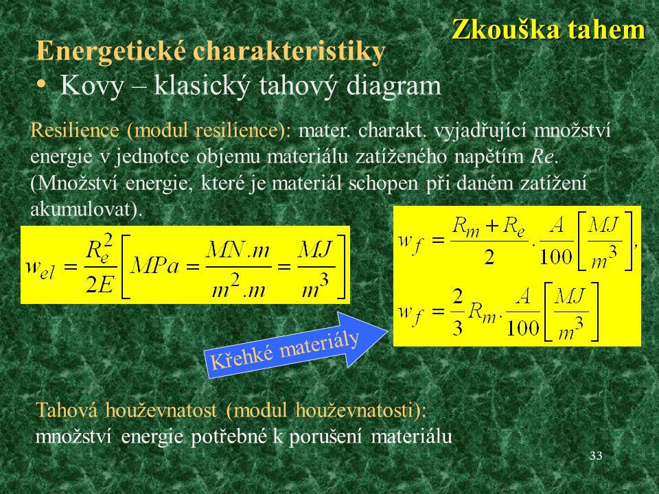 33 Energetické charakteristiky Kovy – klasický tahový diagram Resilience (modul resilience): mater.