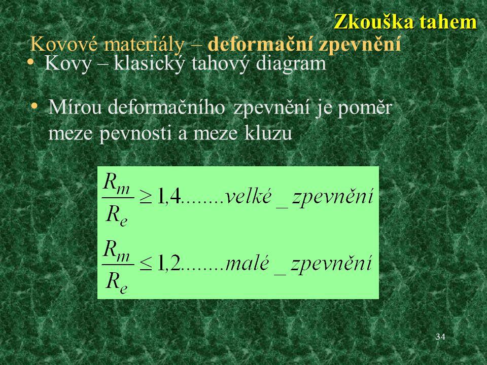 34 Kovové materiály – deformační zpevnění Mírou deformačního zpevnění je poměr meze pevnosti a meze kluzu Zkouška tahem Kovy – klasický tahový diagram