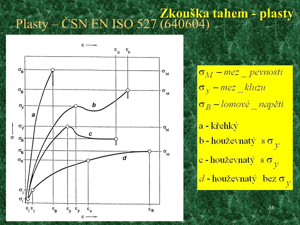 36 Plasty – ČSN EN ISO 527 (640604) Zkouška tahem - plasty