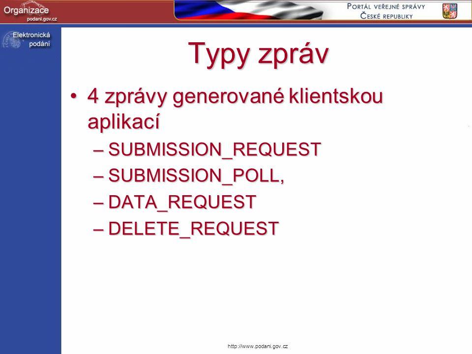 http://www.podani.gov.cz Typy zpráv 4 zprávy generované klientskou aplikací4 zprávy generované klientskou aplikací –SUBMISSION_REQUEST –SUBMISSION_POL