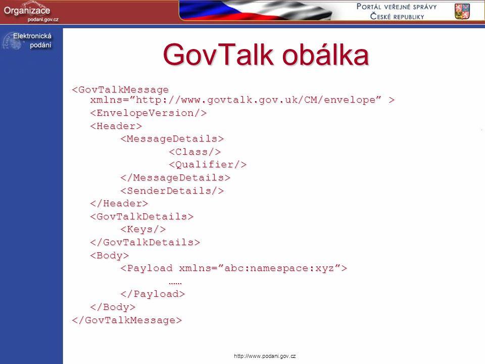 http://www.podani.gov.cz GovTalk obálka <EnvelopeVersion/><Header><MessageDetails><Class/><Qualifier/></MessageDetails><SenderDetails/></Header><GovTa
