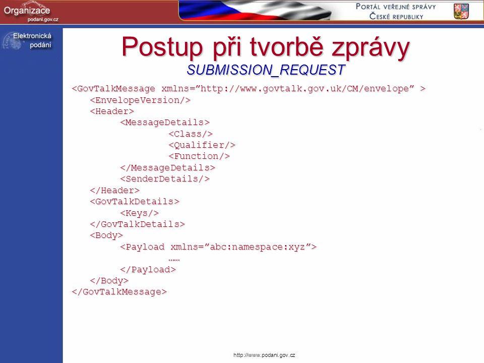 http://www.podani.gov.cz Postup při tvorbě zprávy SUBMISSION_REQUEST <EnvelopeVersion/><Header><MessageDetails><Class/><Qualifier/> </MessageDetails><