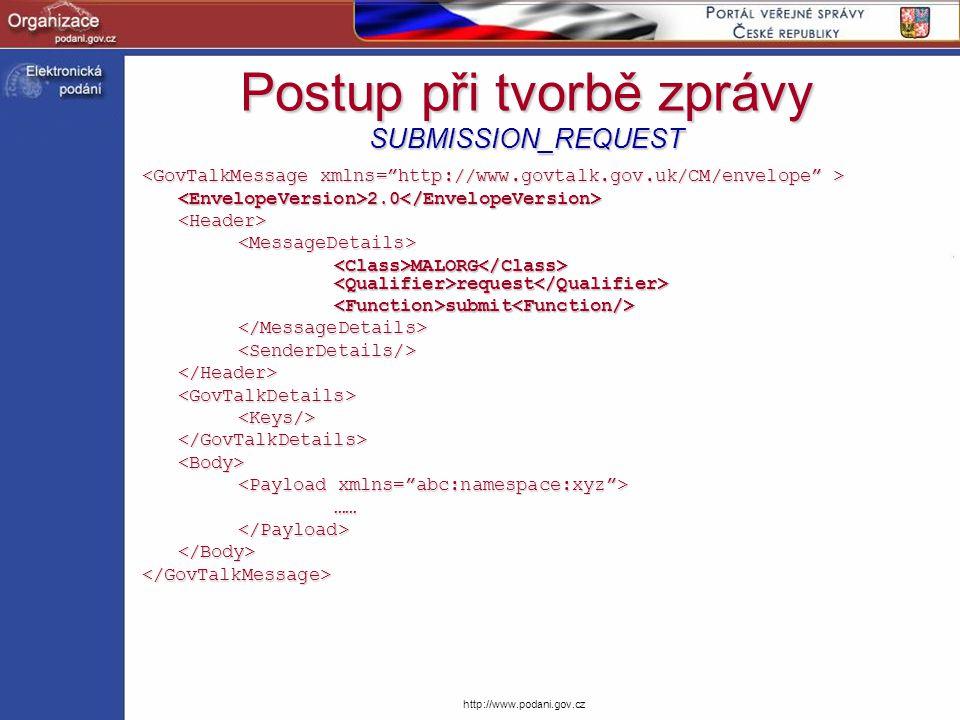 http://www.podani.gov.cz Postup při tvorbě zprávy SUBMISSION_REQUEST <EnvelopeVersion>2.0</EnvelopeVersion><Header><MessageDetails> MALORG request MAL