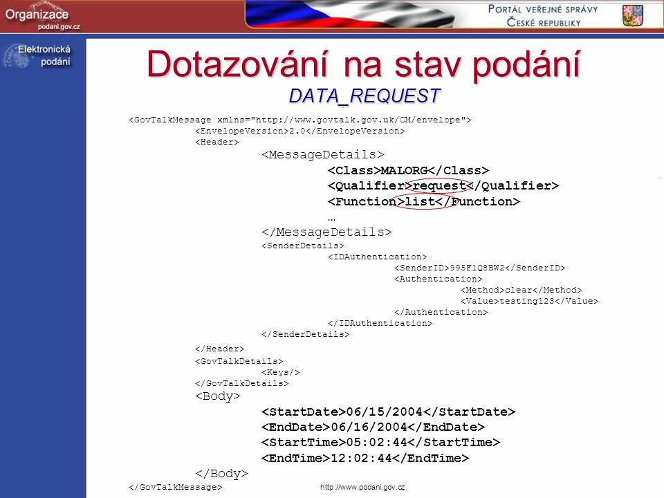 http://www.podani.gov.cz Dotazování na stav podání DATA_REQUEST 2.0 MALORG request list … 995F1Q8BW2 clear testing123 06/15/2004 06/16/2004 05:02:44 1