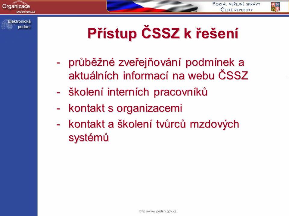 http://www.podani.gov.cz Přístup ČSSZ k řešení -průběžné zveřejňování podmínek a aktuálních informací na webu ČSSZ -školení interních pracovníků -kont