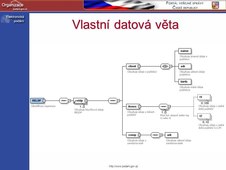 http://www.podani.gov.cz Vlastní datová věta