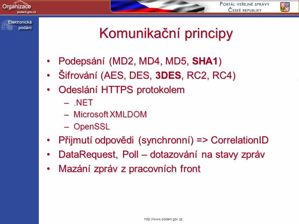http://www.podani.gov.cz Komunikační principy Podepsání (MD2, MD4, MD5, SHA1)Podepsání (MD2, MD4, MD5, SHA1) Šifrování (AES, DES, 3DES, RC2, RC4)Šifro