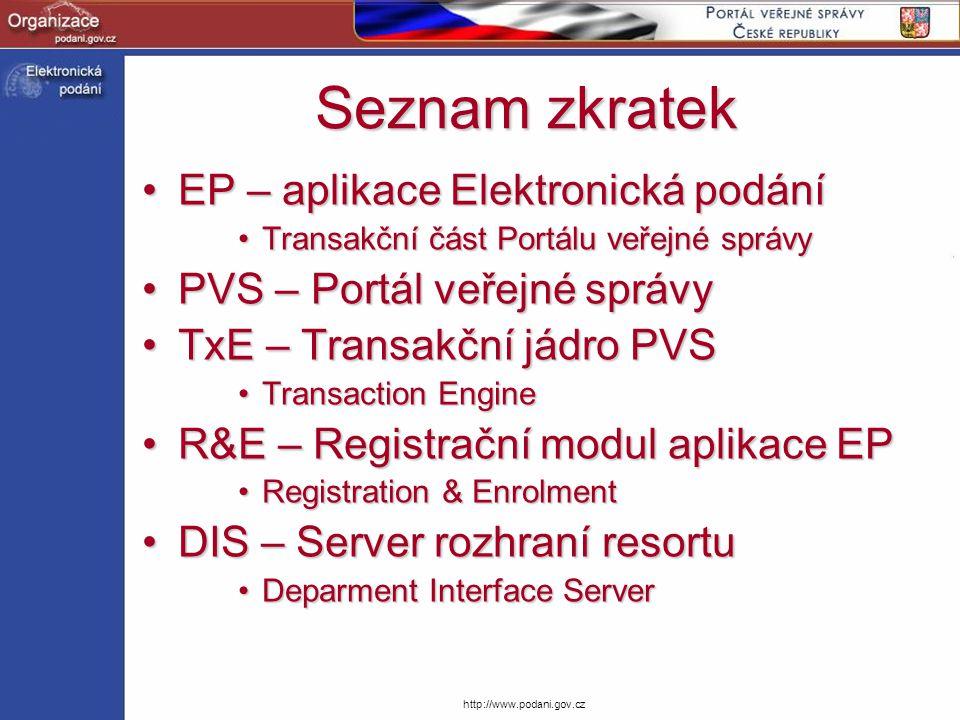 http://www.podani.gov.cz Seznam zkratek EP – aplikace Elektronická podáníEP – aplikace Elektronická podání Transakční část Portálu veřejné správyTrans