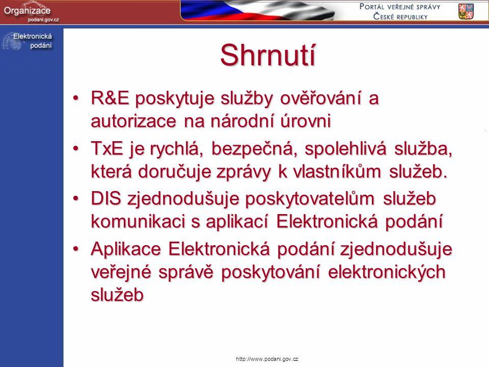 http://www.podani.gov.cz Shrnutí R&E poskytuje služby ověřování a autorizace na národní úrovniR&E poskytuje služby ověřování a autorizace na národní ú