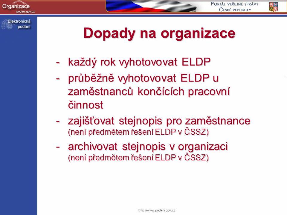 http://www.podani.gov.cz Dopady na ČSSZ -získat průběžně informace o pojištěních (nejen o pracovní činnosti, ale i adresní údaje apod.) -může zpřístupnit veškeré informace klientům – IKP -nově ročně zpracovávat přes 4 mil.