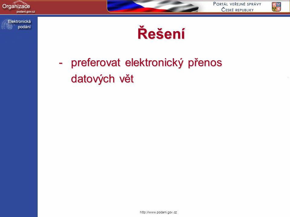 http://www.podani.gov.cz Předávání chybových zpráv Tělo zprávy Submission_error , struktura protokolu error headhead recrec