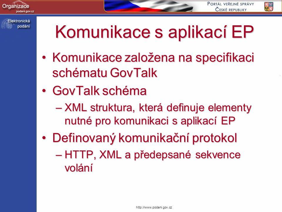 http://www.podani.gov.cz Komunikace s aplikací EP Komunikace založena na specifikaci schématu GovTalkKomunikace založena na specifikaci schématu GovTa
