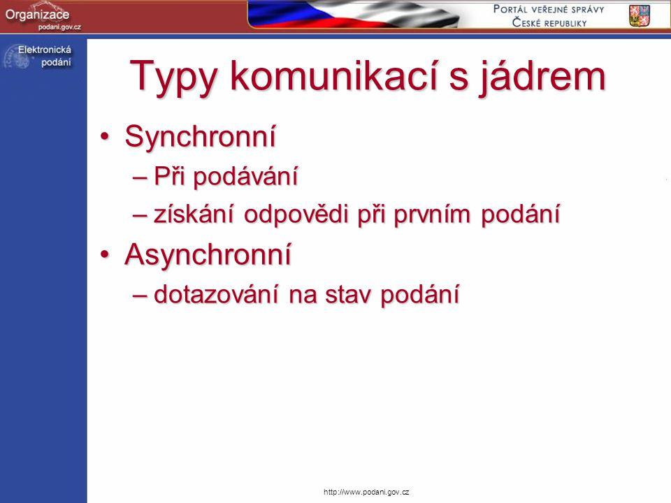 Typy komunikací s jádrem SynchronníSynchronní –Při podávání –získání odpovědi při prvním podání AsynchronníAsynchronní –dotazování na stav podání