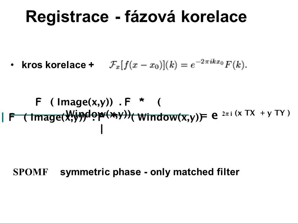 kros korelace + F ( Image(x,y)). F * ( Window(x,y)) | F ( Image(x,y)). F * ( Window(x,y)) | = e 2π i (x TX + y TY ) SPOMF symmetric phase - only match