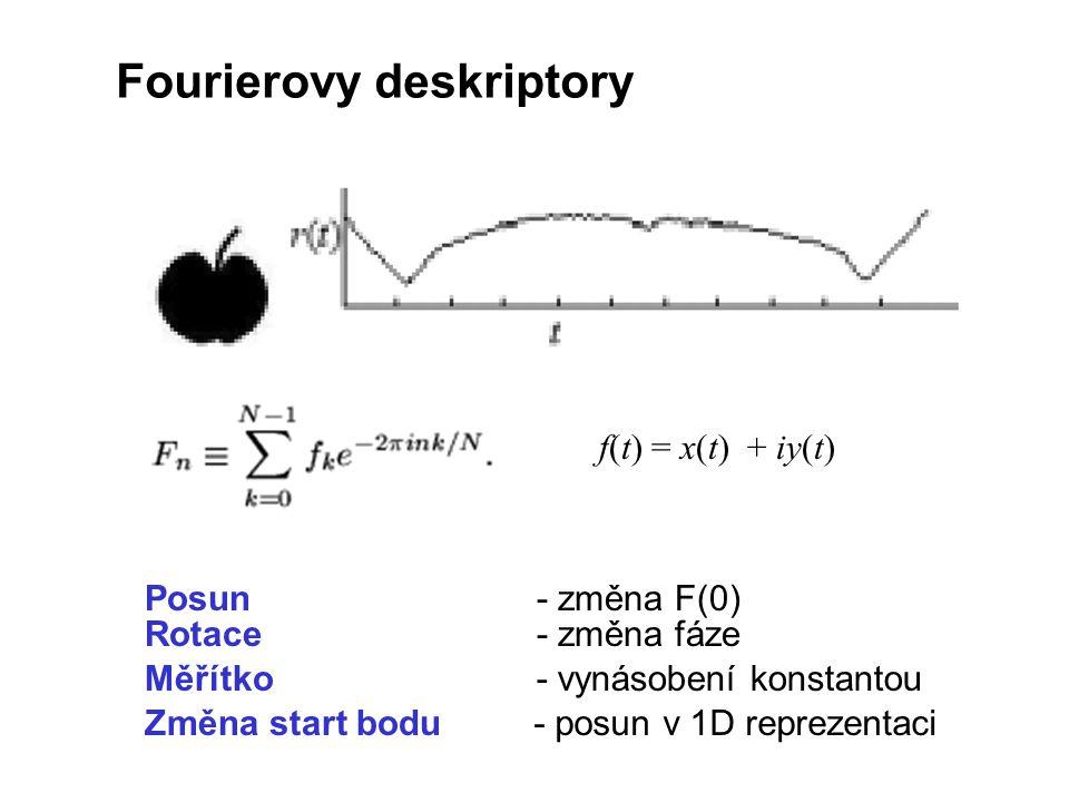 Fourierovy deskriptory Posun- změna F(0) Rotace- změna fáze Měřítko- vynásobení konstantou Změna start bodu- posun v 1D reprezentaci f(t) = x(t) + iy(