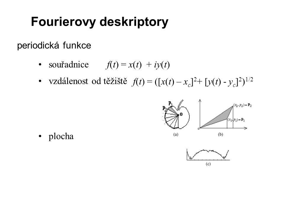 f(t) = ([x(t) – x c ] 2 + [y(t) - y c ] 2 ) 1/2 Fourierovy deskriptory periodická funkce souřadnice vzdálenost od těžiště f(t) = x(t) + iy(t) plocha