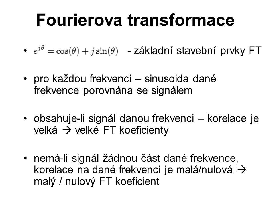 - základní stavební prvky FT pro každou frekvenci – sinusoida dané frekvence porovnána se signálem obsahuje-li signál danou frekvenci – korelace je ve