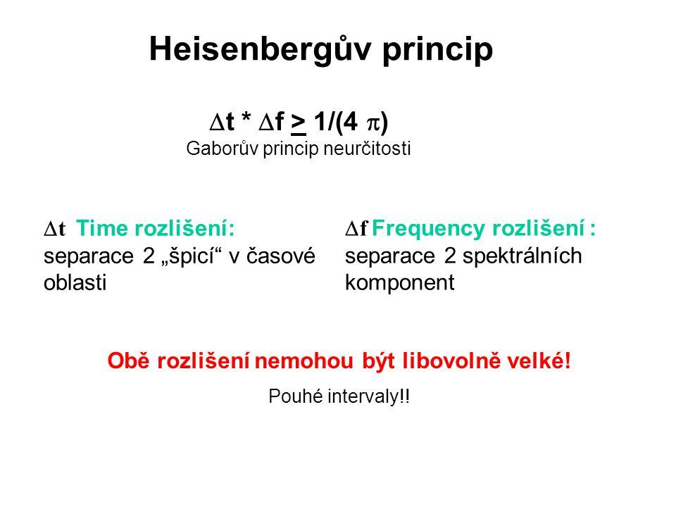 """ t Time rozlišení: separace 2 """"špicí"""" v časové oblasti  f Frequency rozlišení : separace 2 spektrálních komponent Obě rozlišení nemohou být libovoln"""