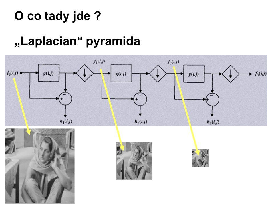 """""""Laplacian"""" pyramida O co tady jde ?"""