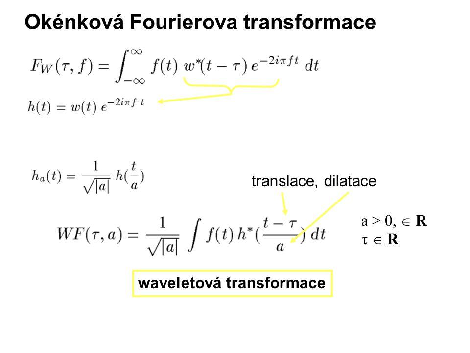 Okénková Fourierova transformace waveletová transformace translace, dilatace a > 0,  R   R