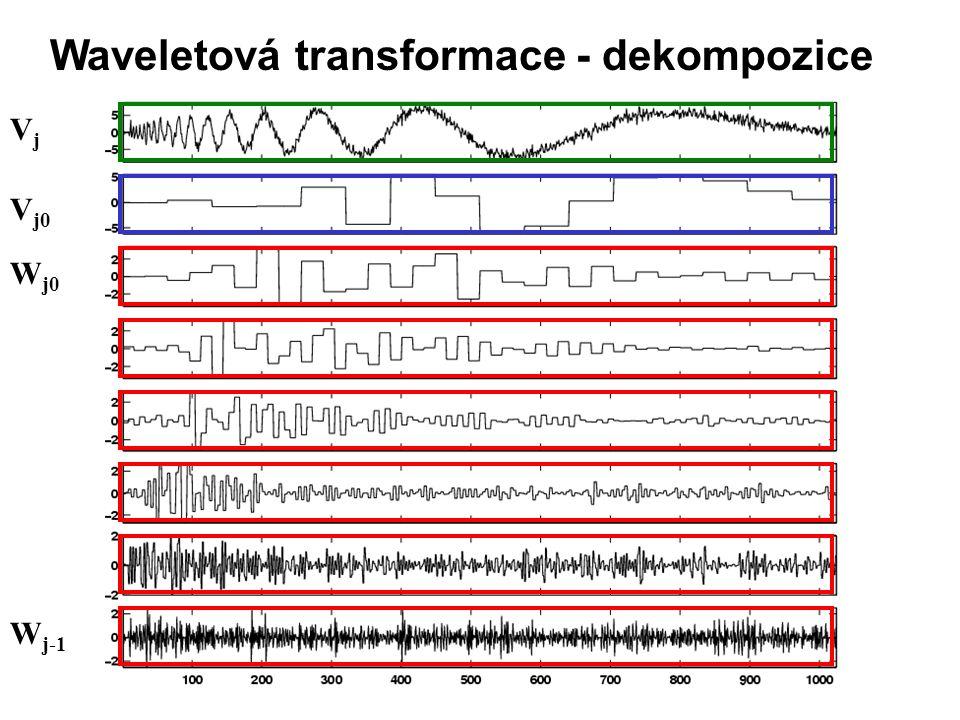 Waveletová transformace - dekompozice V j0 VjVj W j0 W j-1