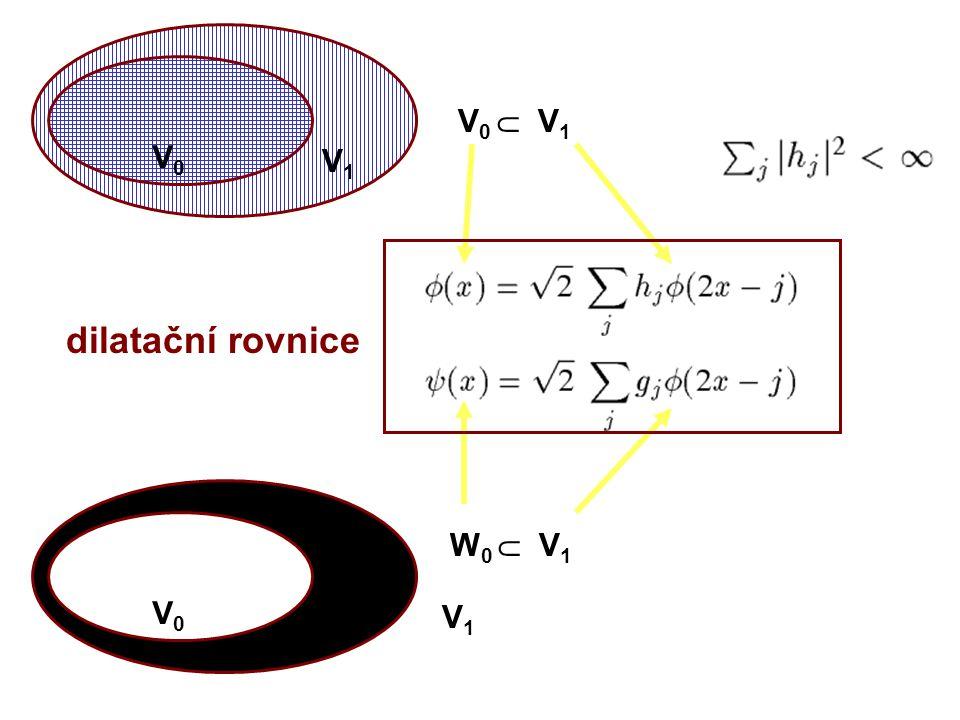 dilatační rovnice V 0  V 1 V0V0 V1V1 W 0  V 1 V0V0 V1V1 W0W0