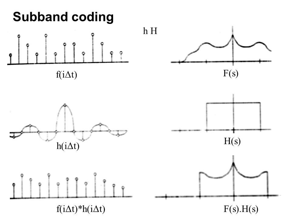 Subband coding f(iΔt) F(s) h(iΔt) H(s) f(iΔt)*h(iΔt)F(s).H(s) h H