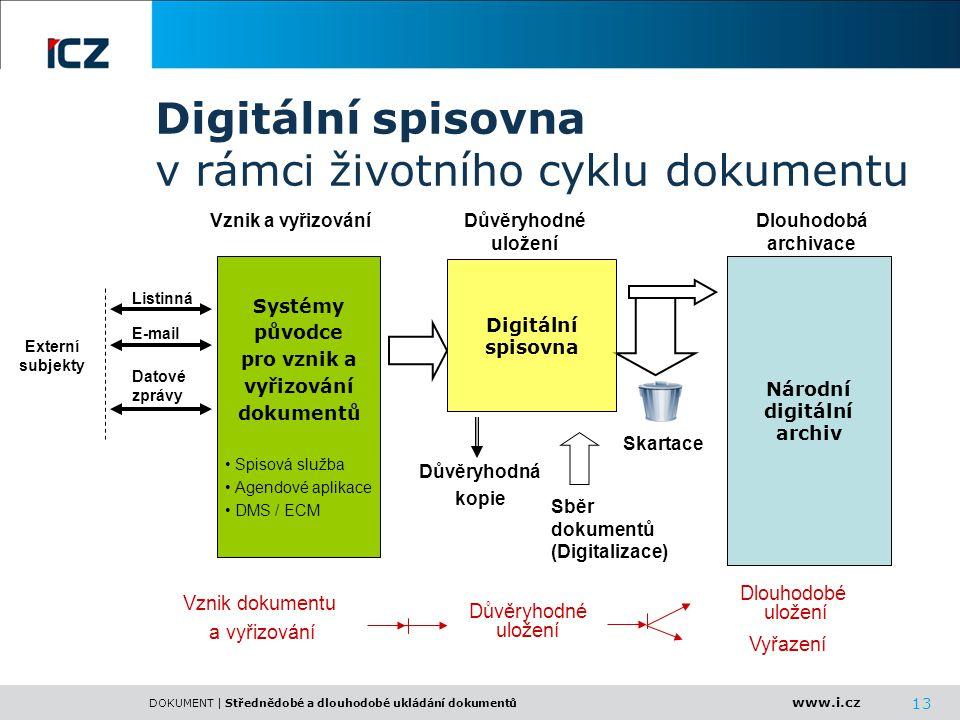 www.i.cz DOKUMENT | Střednědobé a dlouhodobé ukládání dokumentů 13 Digitální spisovna v rámci životního cyklu dokumentu Systémy původce pro vznik a vy