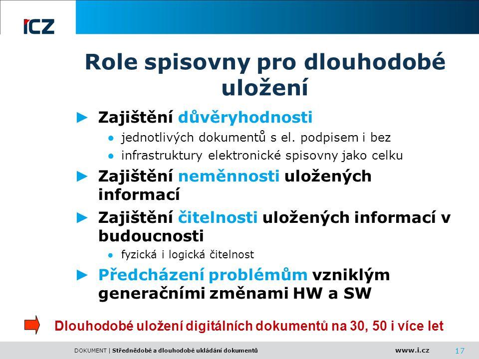 www.i.cz DOKUMENT | Střednědobé a dlouhodobé ukládání dokumentů 17 Role spisovny pro dlouhodobé uložení ► Zajištění důvěryhodnosti ● jednotlivých doku