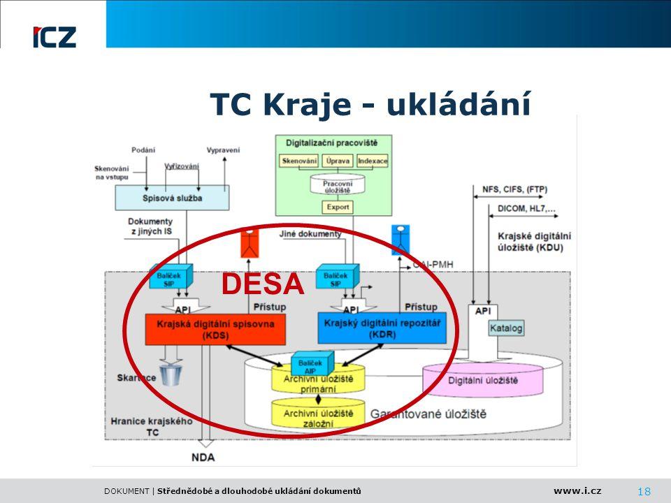www.i.cz DOKUMENT | Střednědobé a dlouhodobé ukládání dokumentů 18 TC Kraje - ukládání DESA