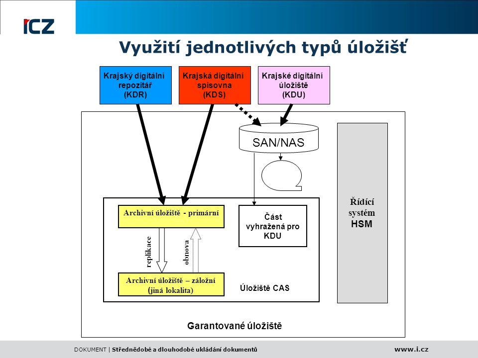 www.i.cz DOKUMENT | Střednědobé a dlouhodobé ukládání dokumentů Úložiště CAS Řídící systém HSM SAN/NAS replikace obnova Archivní úložiště - primární A