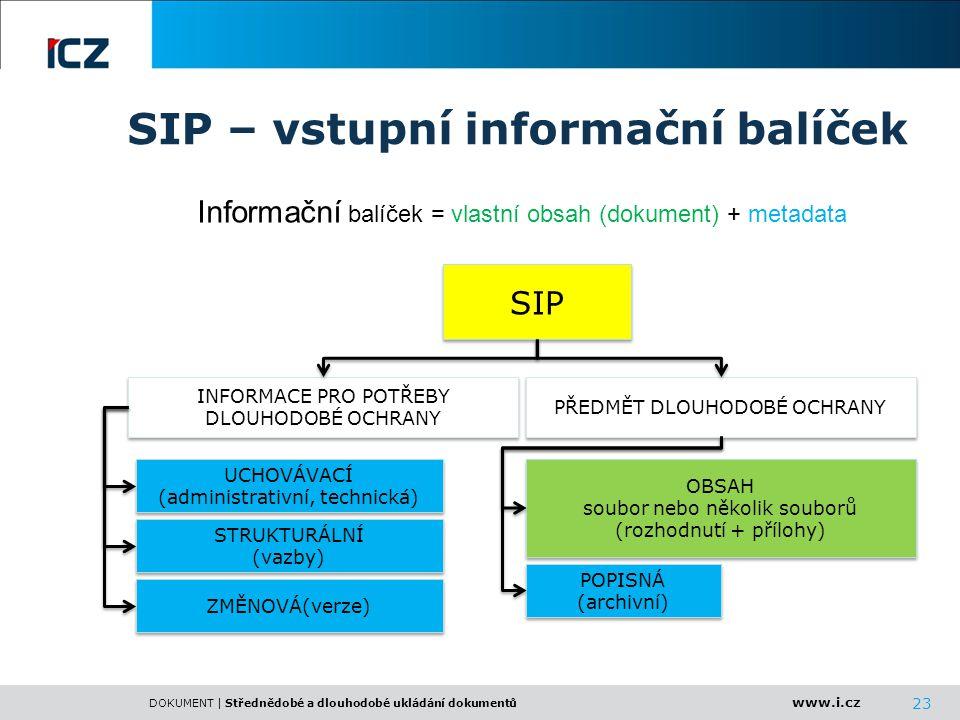 www.i.cz DOKUMENT | Střednědobé a dlouhodobé ukládání dokumentů 23 SIP – vstupní informační balíček Informační balíček = vlastní obsah (dokument) + me