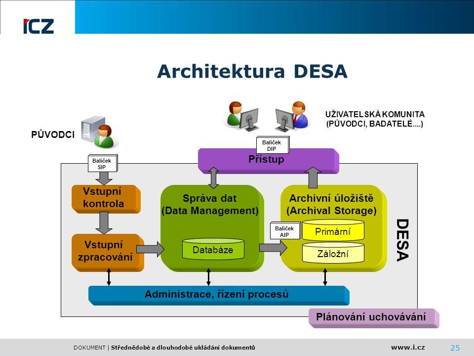 www.i.cz DOKUMENT | Střednědobé a dlouhodobé ukládání dokumentů 25 Architektura DESA DESA Přístup Administrace, řízení procesů Archivní úložiště (Arch
