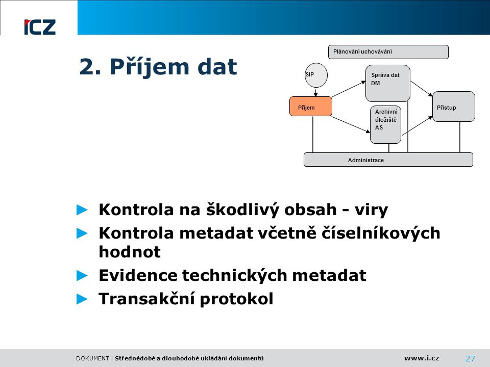 www.i.cz DOKUMENT | Střednědobé a dlouhodobé ukládání dokumentů 2. Příjem dat ► Kontrola na škodlivý obsah - viry ► Kontrola metadat včetně číselníkov