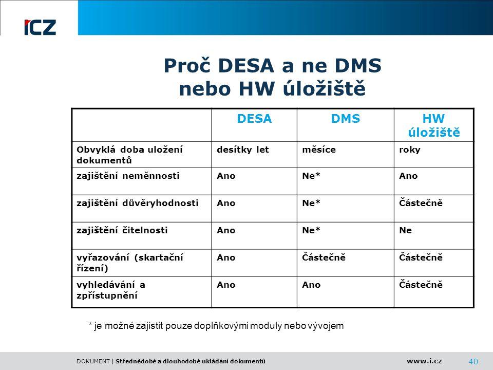www.i.cz DOKUMENT | Střednědobé a dlouhodobé ukládání dokumentů 40 Proč DESA a ne DMS nebo HW úložiště DESADMSHW úložiště Obvyklá doba uložení dokumen