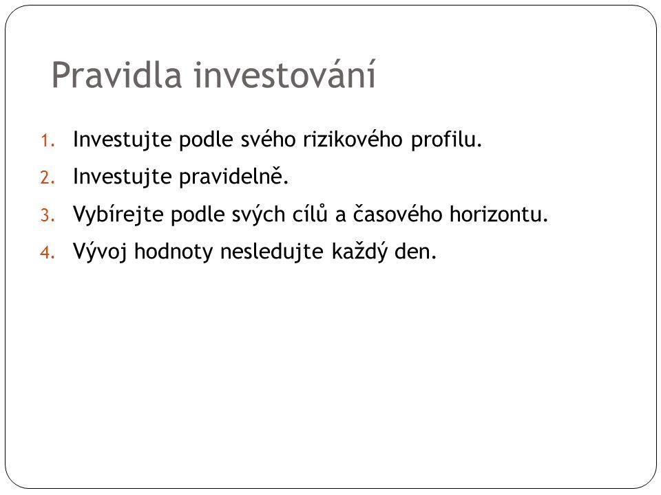 Pravidla investování 1. Investujte podle svého rizikového profilu.