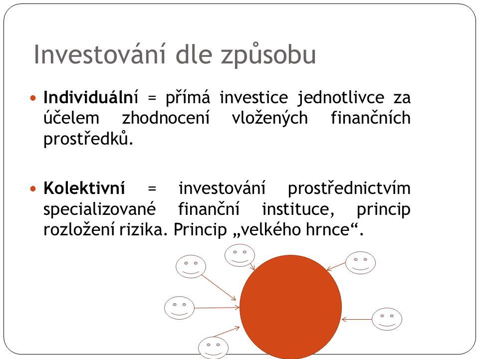 Kolektivní investování využití znalostí odborníků časová nenáročnost diverzifikace rizika nižší riziko (díky státnímu dozoru) poplatky riziko neseriózního chování ztráta investiční volnosti +++++++++++++++++++------------------------------