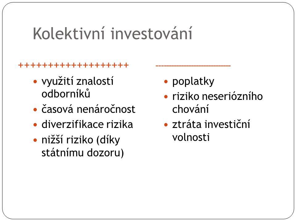 ProduktVýnosRizikoLikvidita Akcie Dluhopisy Podílové listy Cizí měna Majetek Podnikání