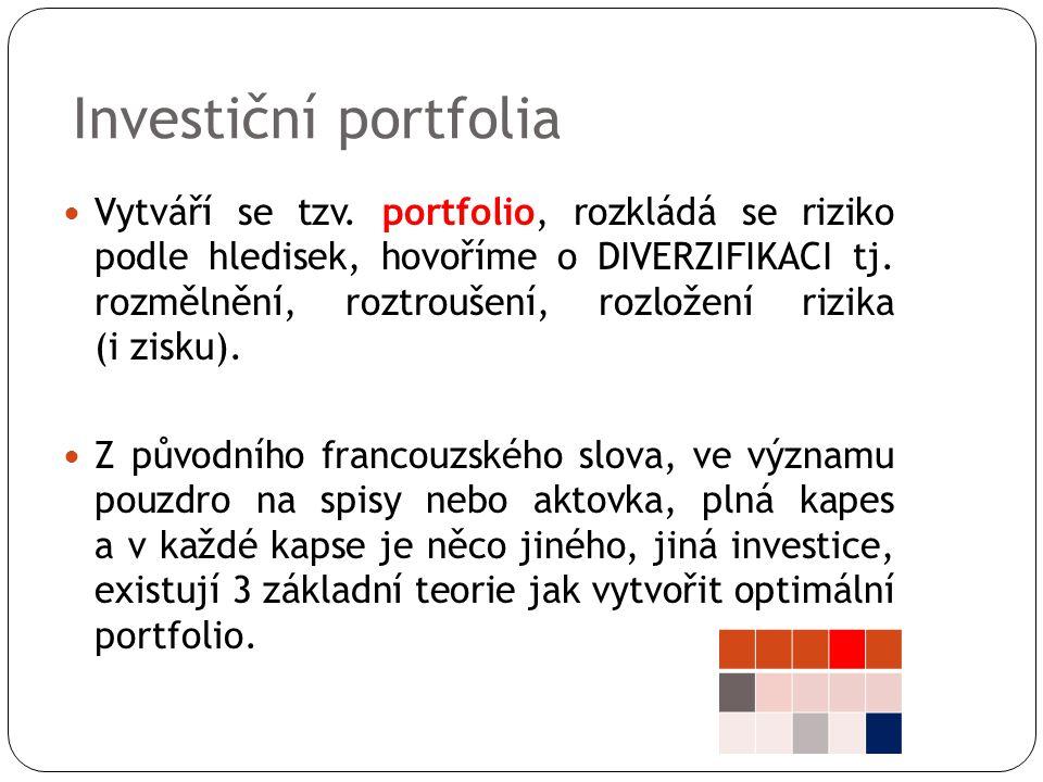 Investiční portfolia Vytváří se tzv.